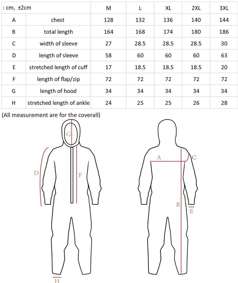 disposable coverall size chart