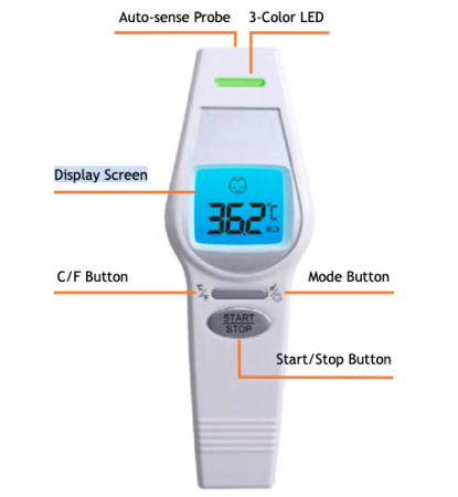 infrared forehead thermometer china manufacturer