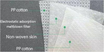 KN95 face mask materials