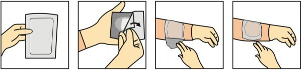 Transparent Wound dressing how-to-use