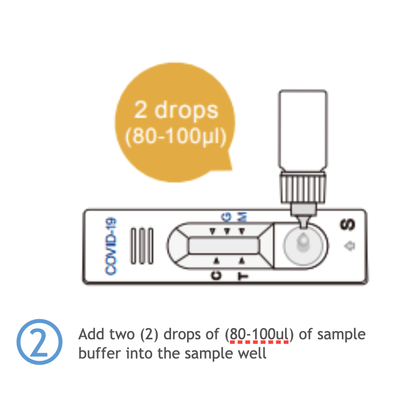serum plasma test procedure 2